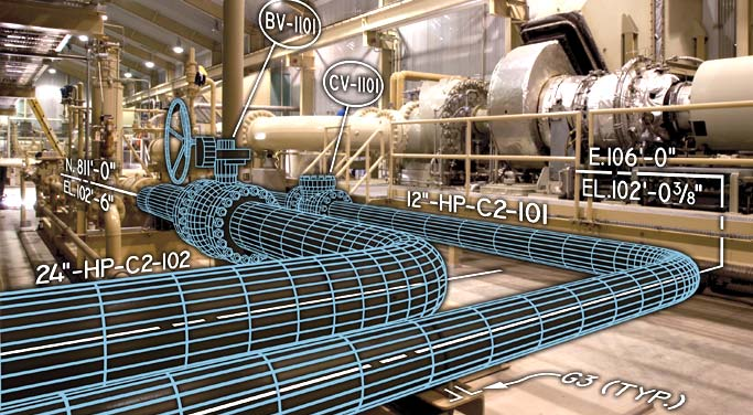 O&G –Development, Projects and Industry4.0